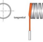 тангенциальный вывод